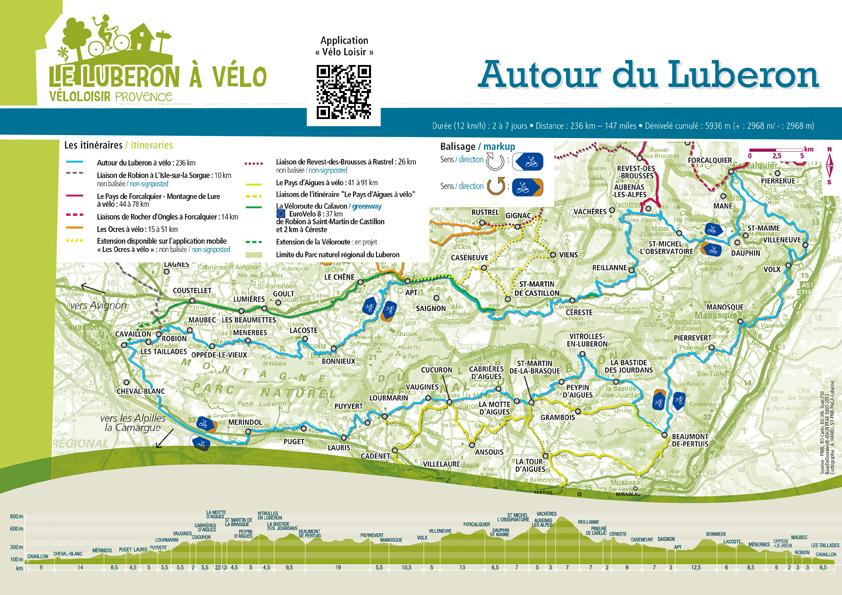 Il Luberon in bicicletta Itinerari con le biciclette